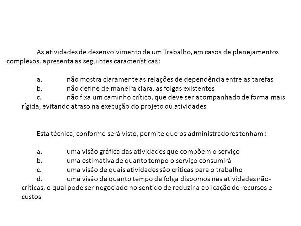 As atividades de desenvolvimento de um Trabalho, em casos de planejamentos complexos, apresenta as seguintes características :