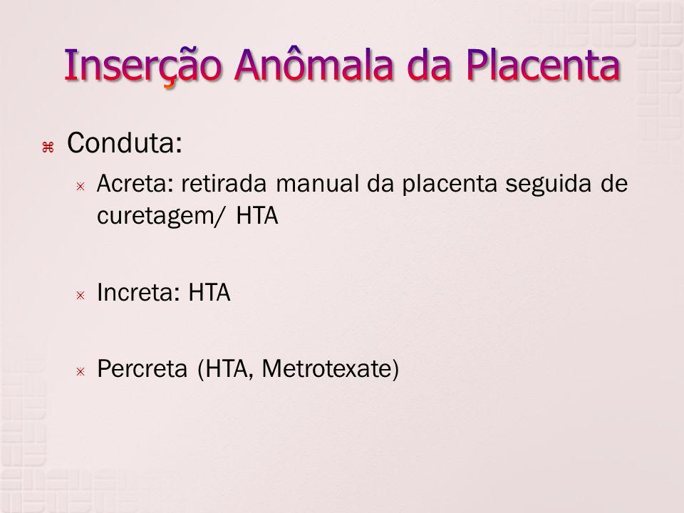 Inserção Anômala da Placenta
