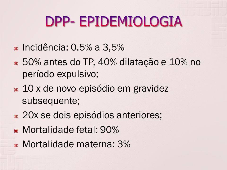 DPP- EPIDEMIOLOGIA Incidência: 0.5% a 3,5%
