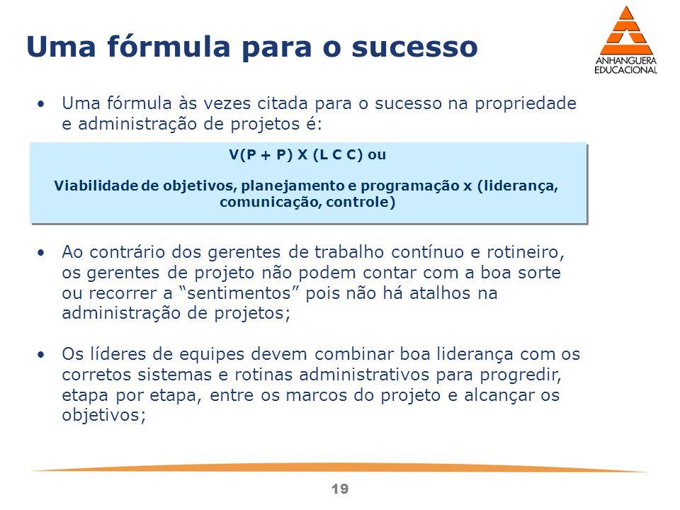 Uma fórmula para o sucesso