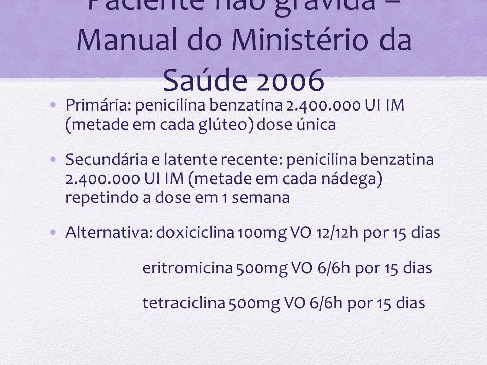 Paciente não grávida – Manual do Ministério da Saúde 2006