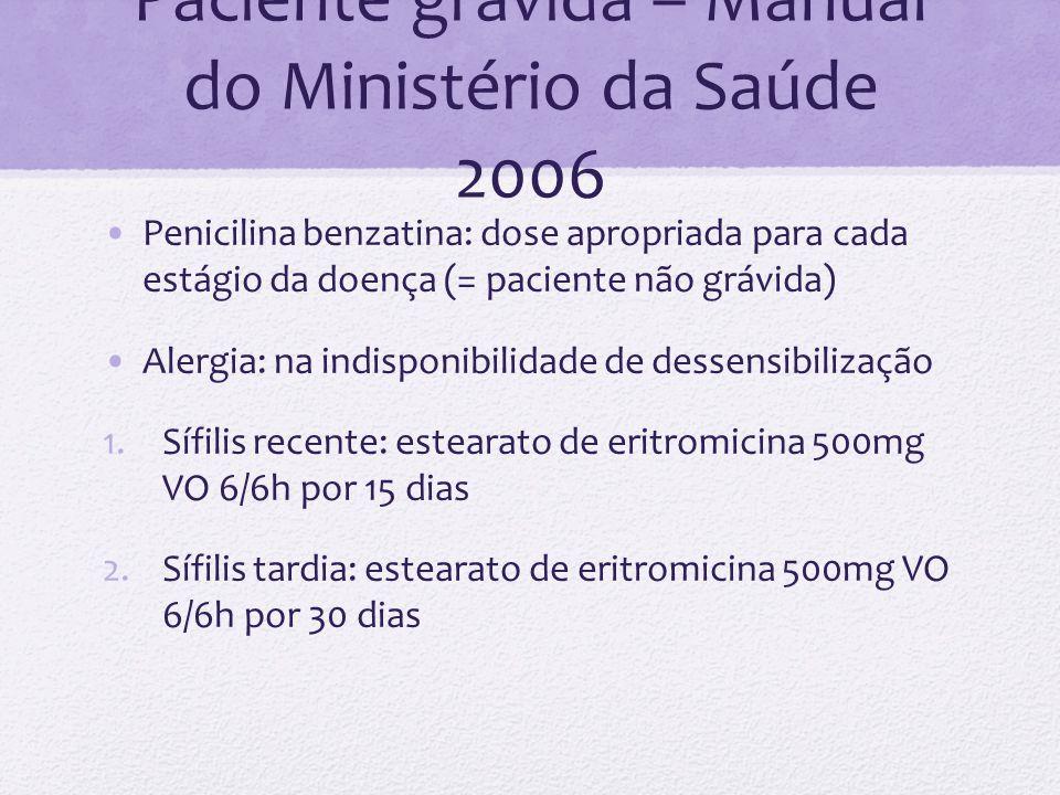 Paciente grávida – Manual do Ministério da Saúde 2006