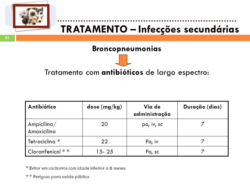 Tratamento com antibióticos de largo espectro: