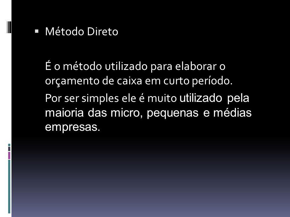 Método Direto É o método utilizado para elaborar o orçamento de caixa em curto período.