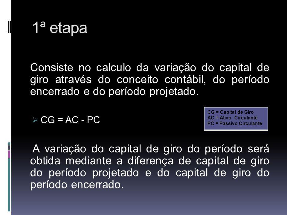 1ª etapa Consiste no calculo da variação do capital de giro através do conceito contábil, do período encerrado e do período projetado.