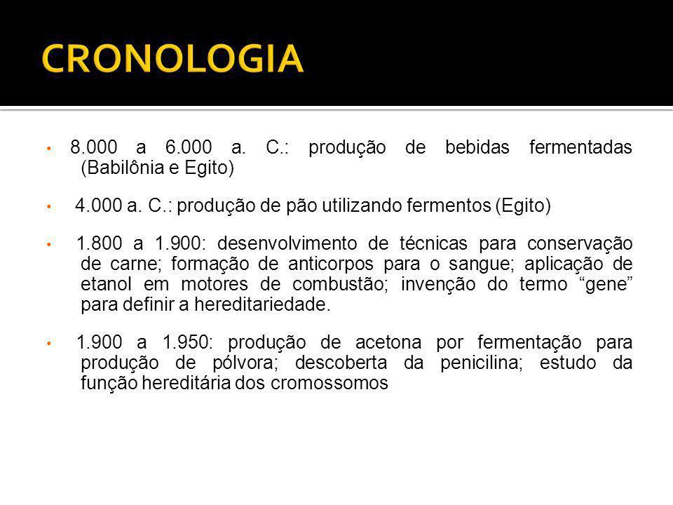 CRONOLOGIA 8.000 a 6.000 a. C.: produção de bebidas fermentadas (Babilônia e Egito) 4.000 a. C.: produção de pão utilizando fermentos (Egito)