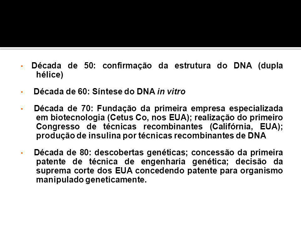 Década de 50: confirmação da estrutura do DNA (dupla hélice)