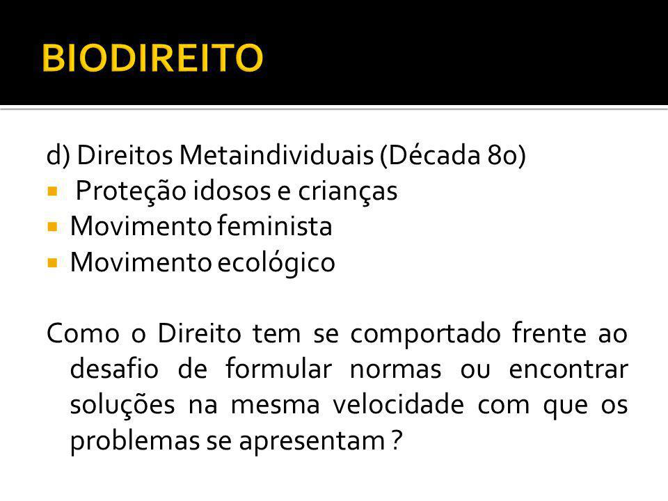 BIODIREITO d) Direitos Metaindividuais (Década 80)
