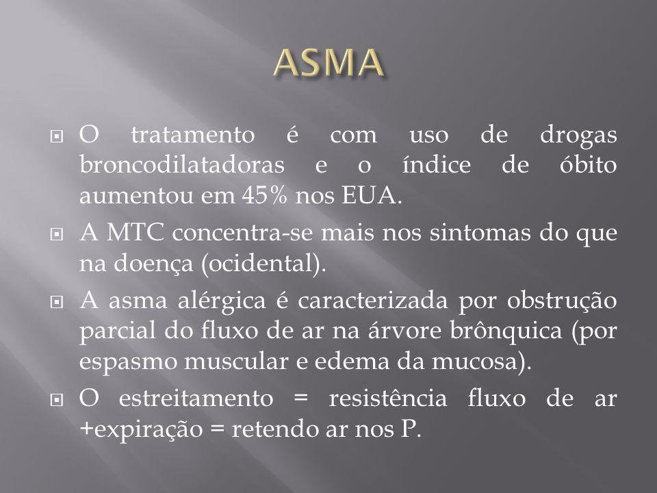 ASMA O tratamento é com uso de drogas broncodilatadoras e o índice de óbito aumentou em 45% nos EUA.