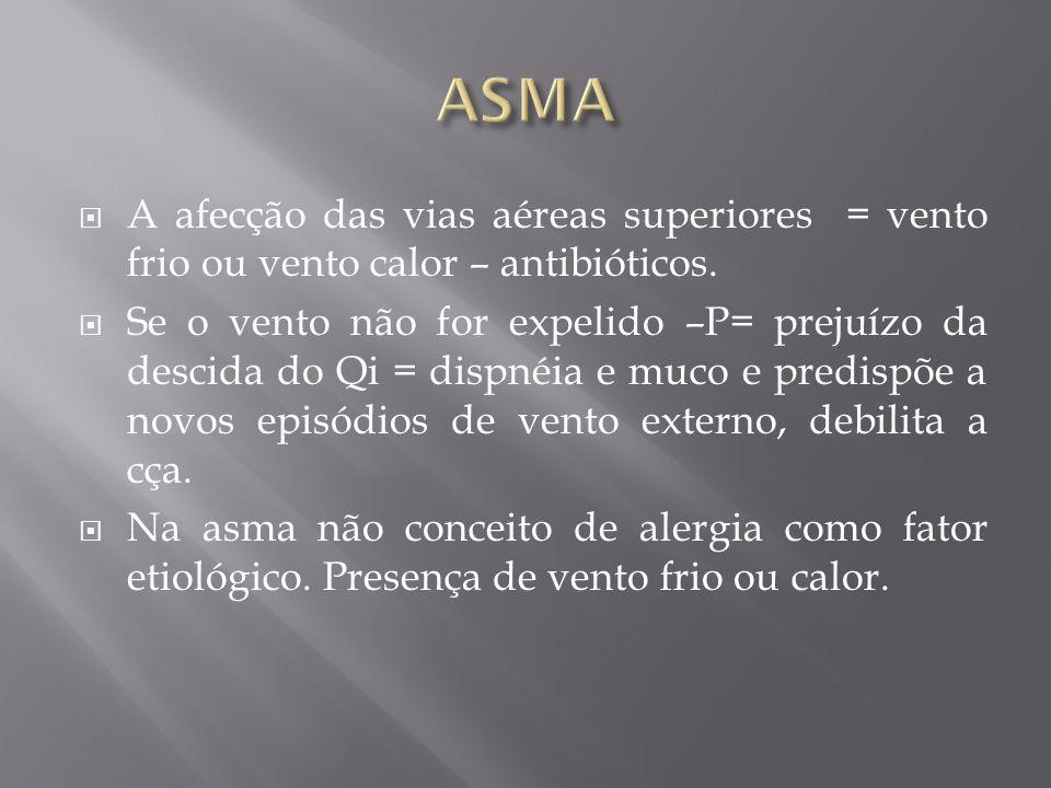 ASMA A afecção das vias aéreas superiores = vento frio ou vento calor – antibióticos.