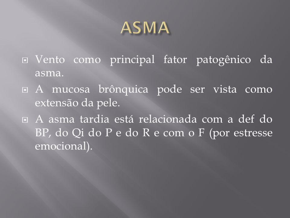 ASMA Vento como principal fator patogênico da asma.