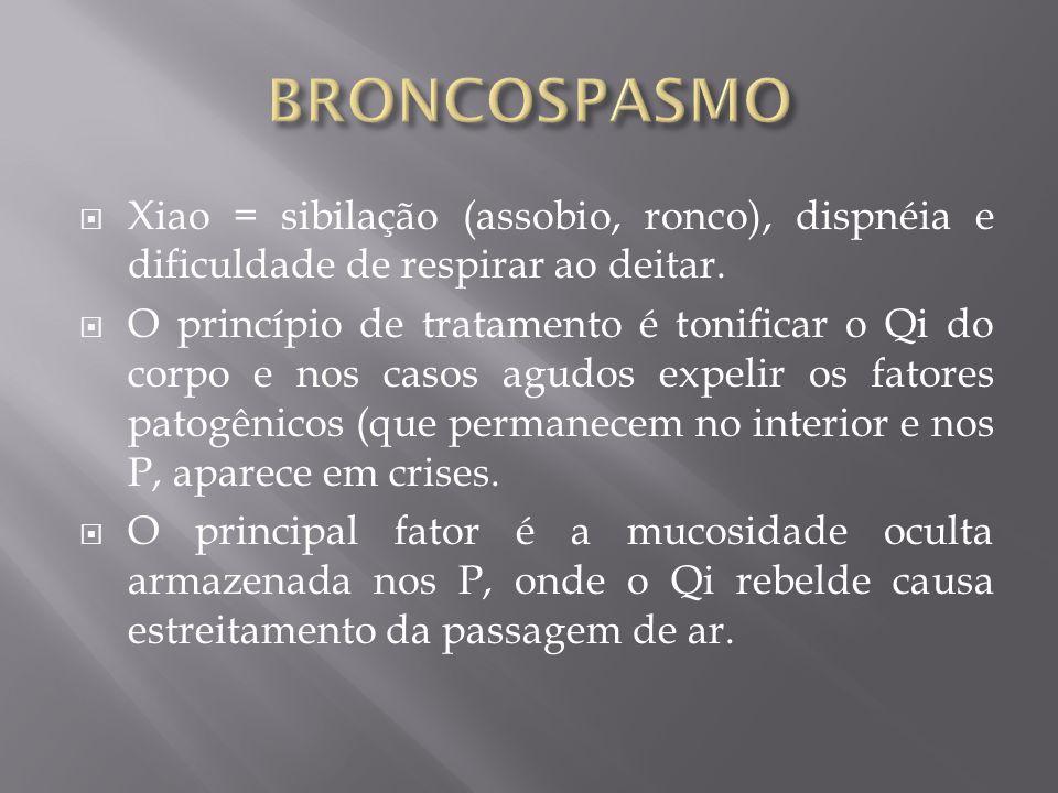 BRONCOSPASMO Xiao = sibilação (assobio, ronco), dispnéia e dificuldade de respirar ao deitar.