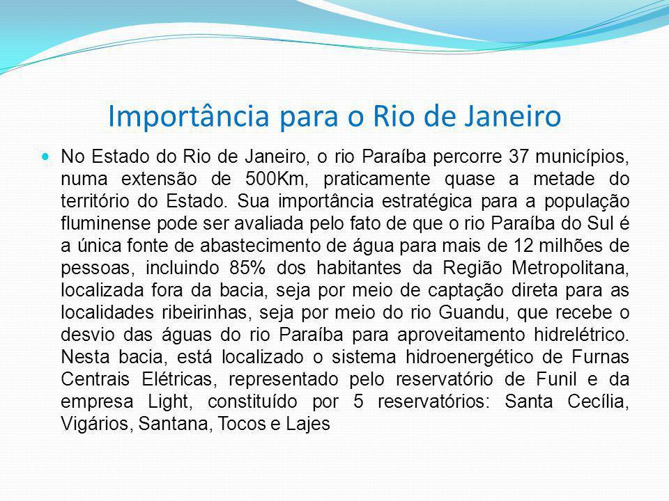 Importância para o Rio de Janeiro