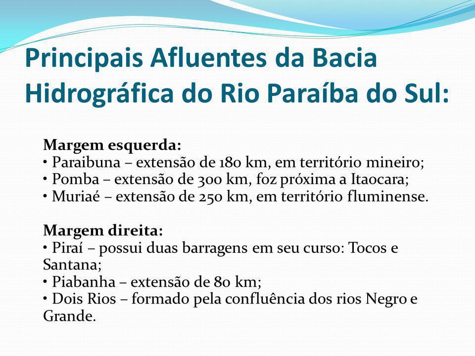 Principais Afluentes da Bacia Hidrográfica do Rio Paraíba do Sul: