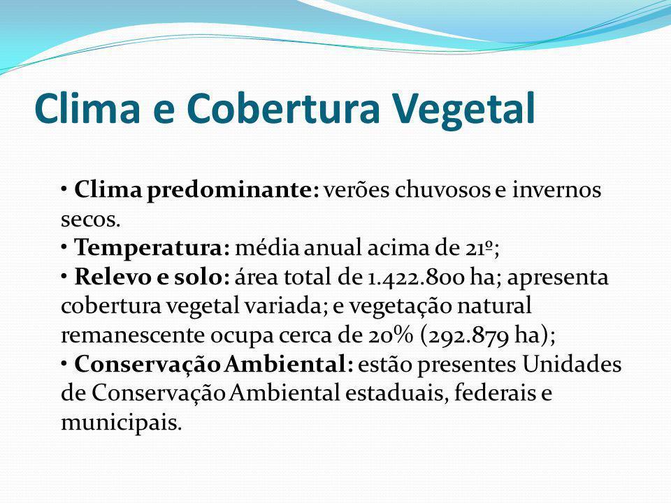 Clima e Cobertura Vegetal