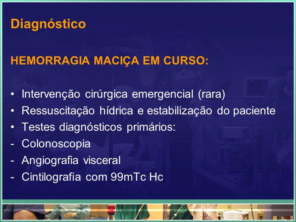 Diagnóstico HEMORRAGIA MACIÇA EM CURSO:
