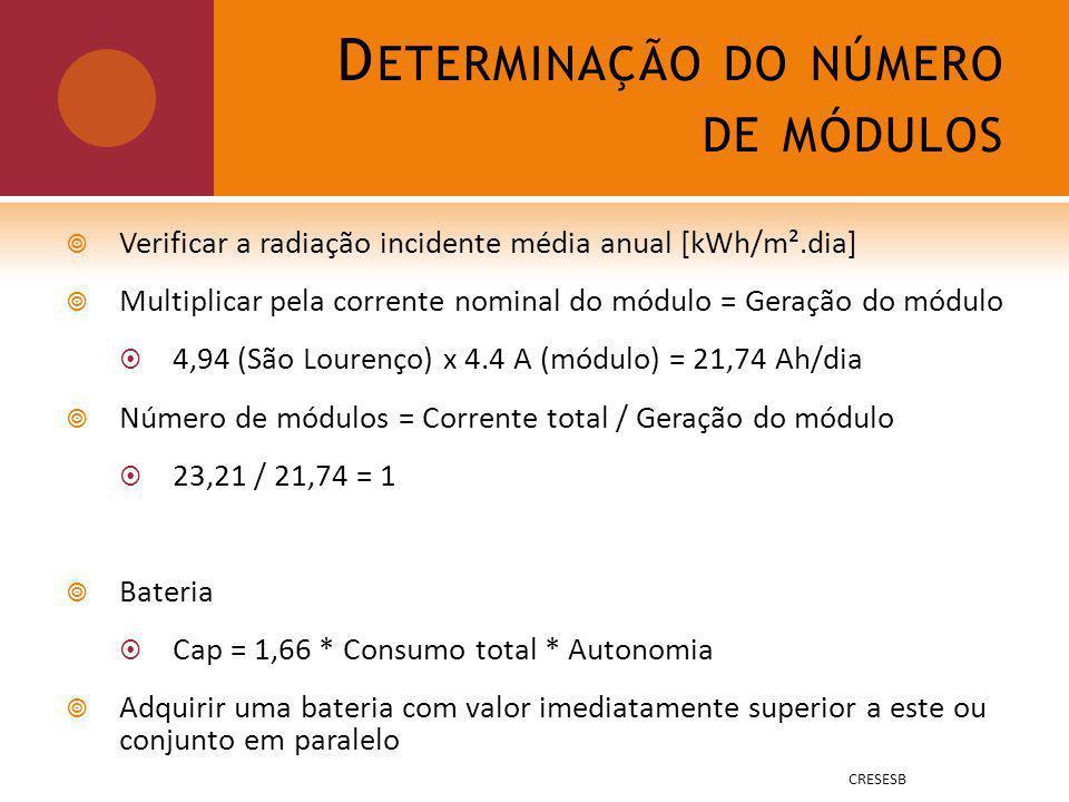 Determinação do número de módulos