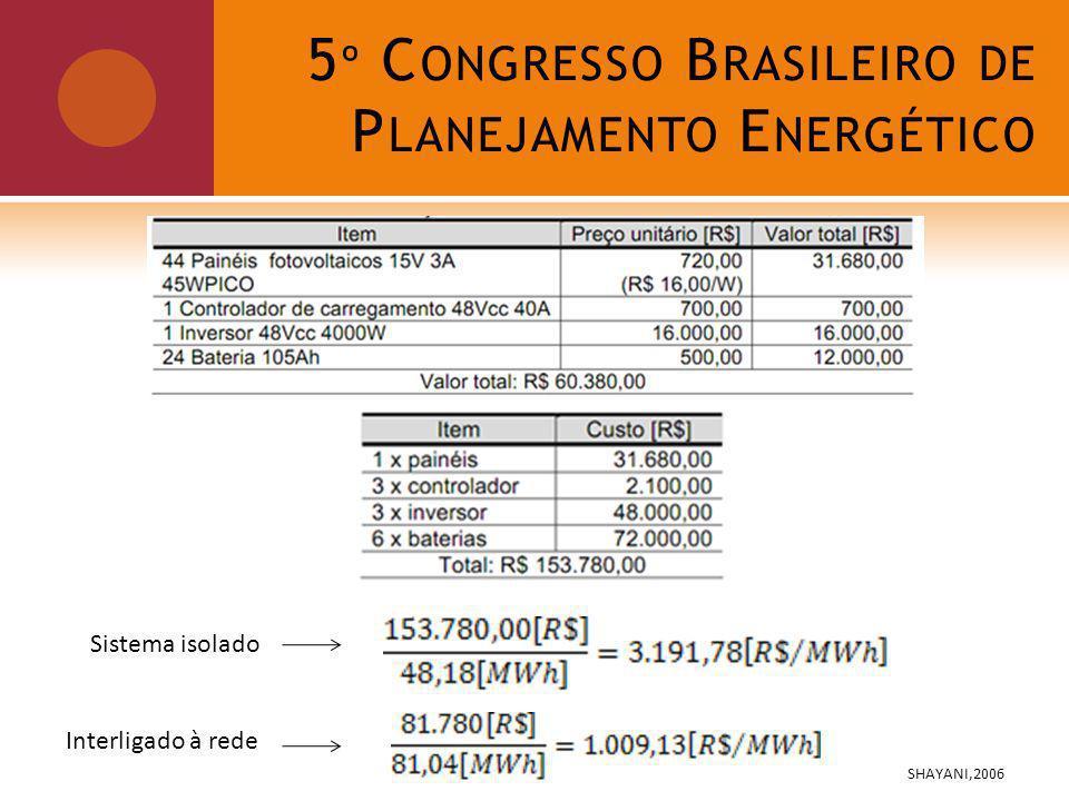 5º Congresso Brasileiro de Planejamento Energético