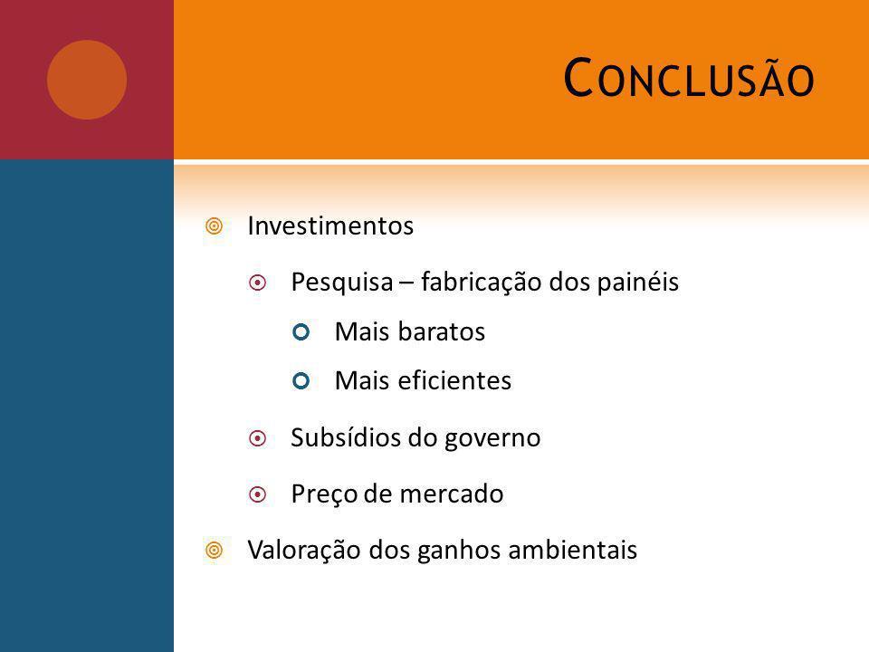 Conclusão Investimentos Pesquisa – fabricação dos painéis Mais baratos
