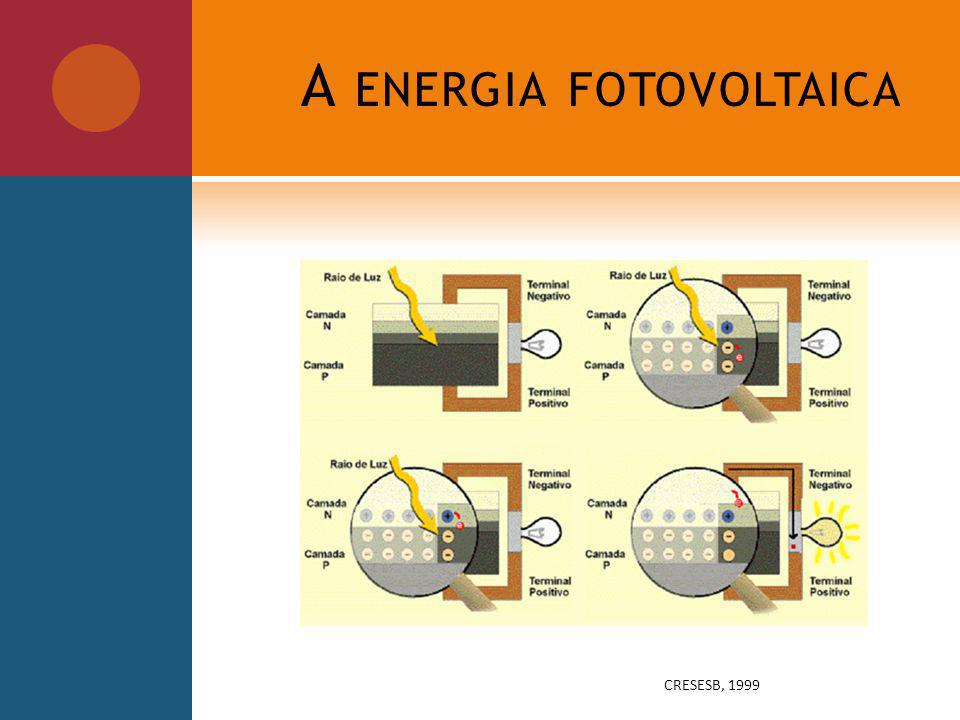 A energia fotovoltaica