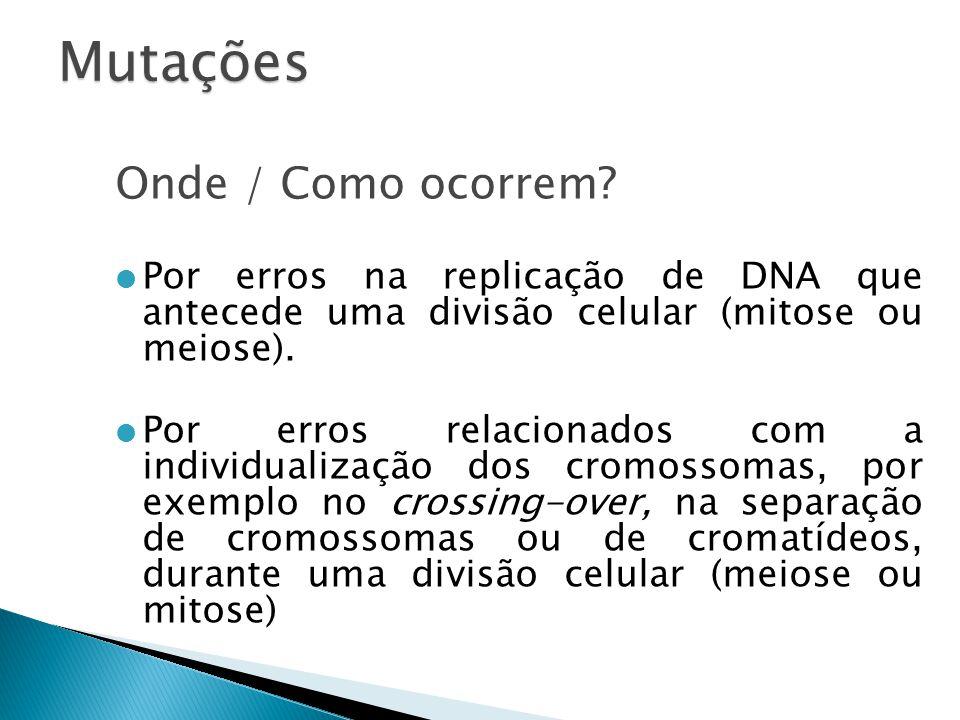 Mutações Onde / Como ocorrem