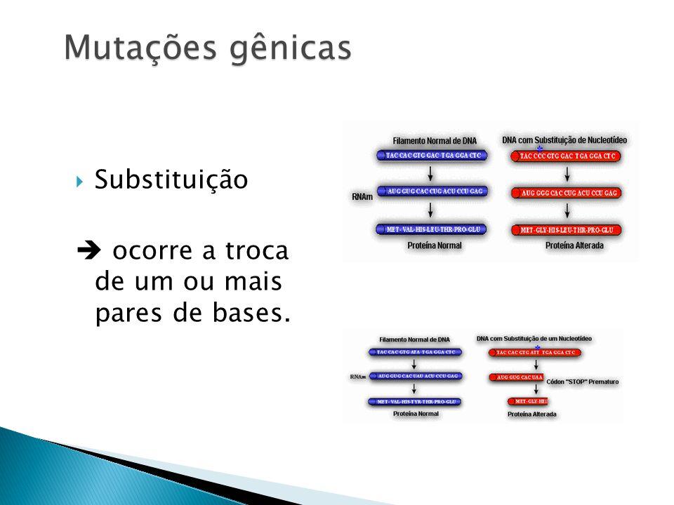 Mutações gênicas Substituição