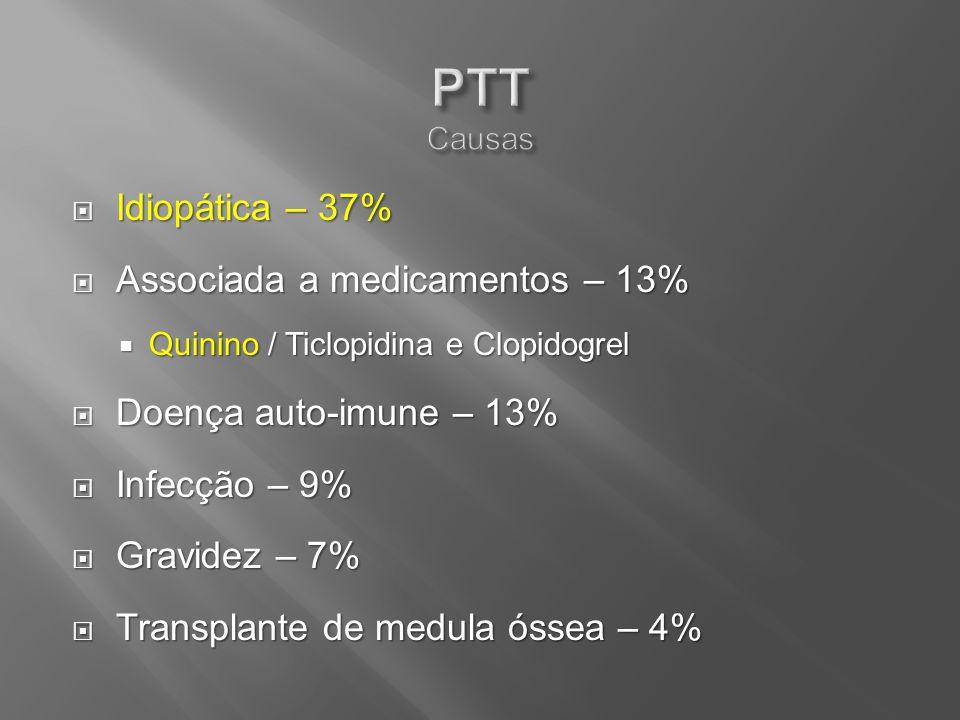 PTT Causas Idiopática – 37% Associada a medicamentos – 13%