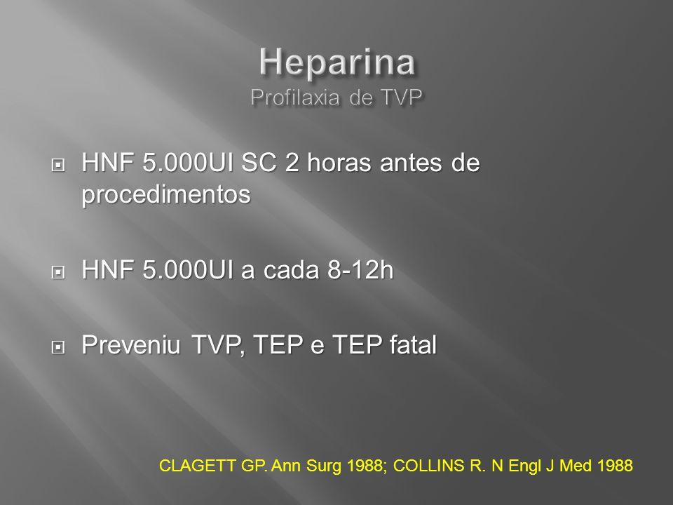 Heparina Profilaxia de TVP