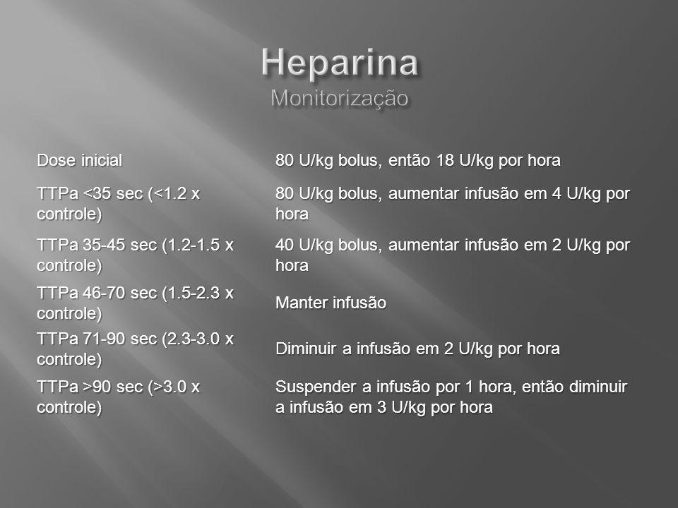 Heparina Monitorização