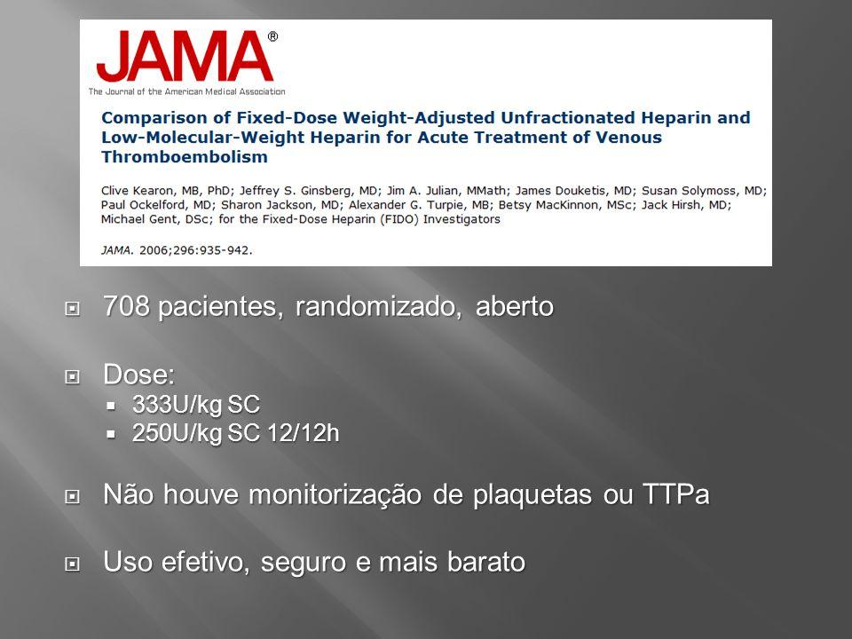 708 pacientes, randomizado, aberto Dose: