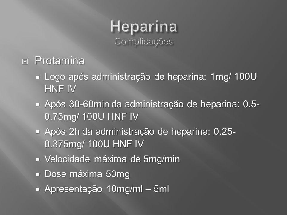 Heparina Complicações
