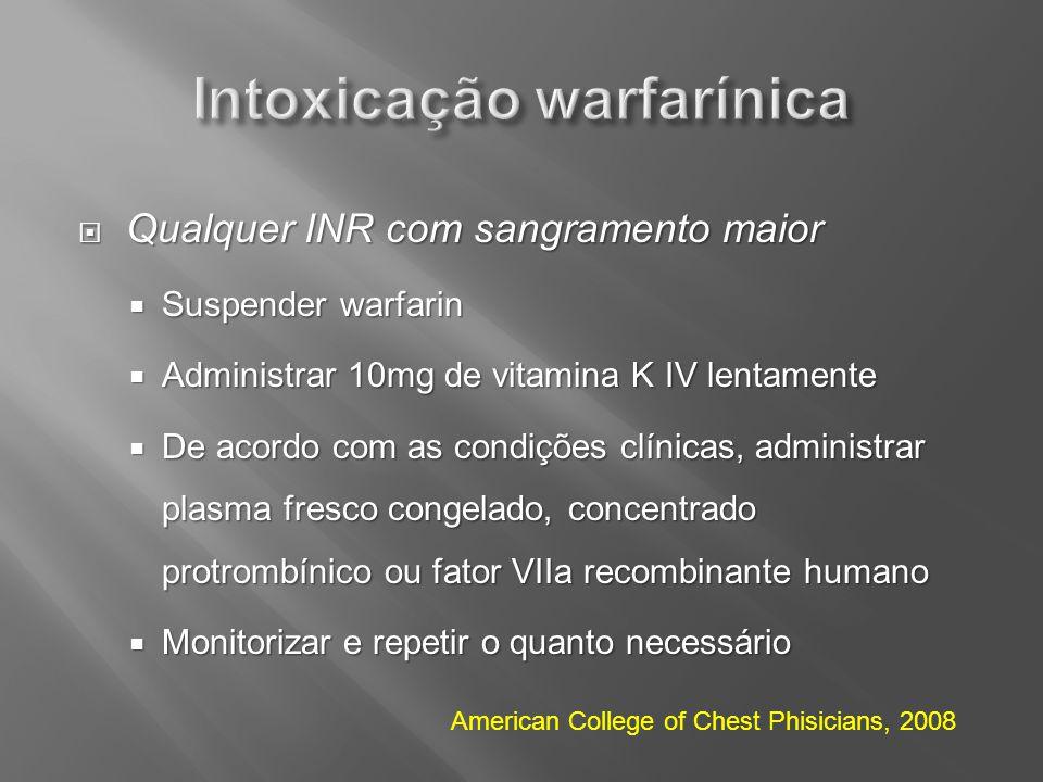 Intoxicação warfarínica