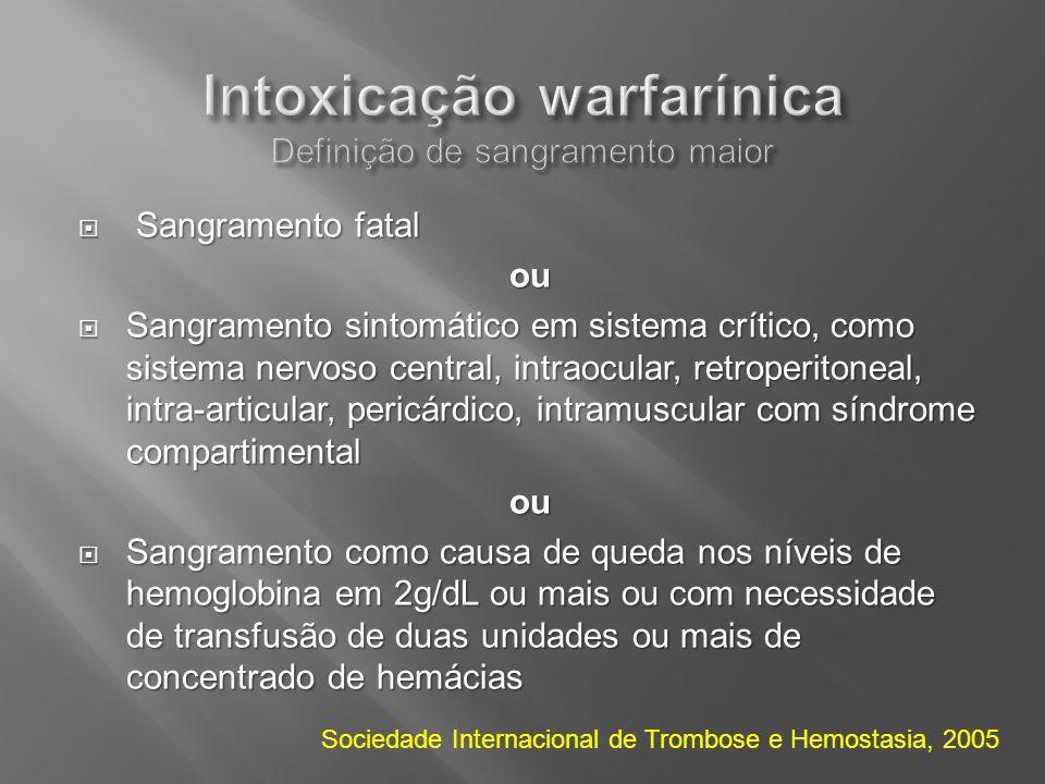 Intoxicação warfarínica Definição de sangramento maior