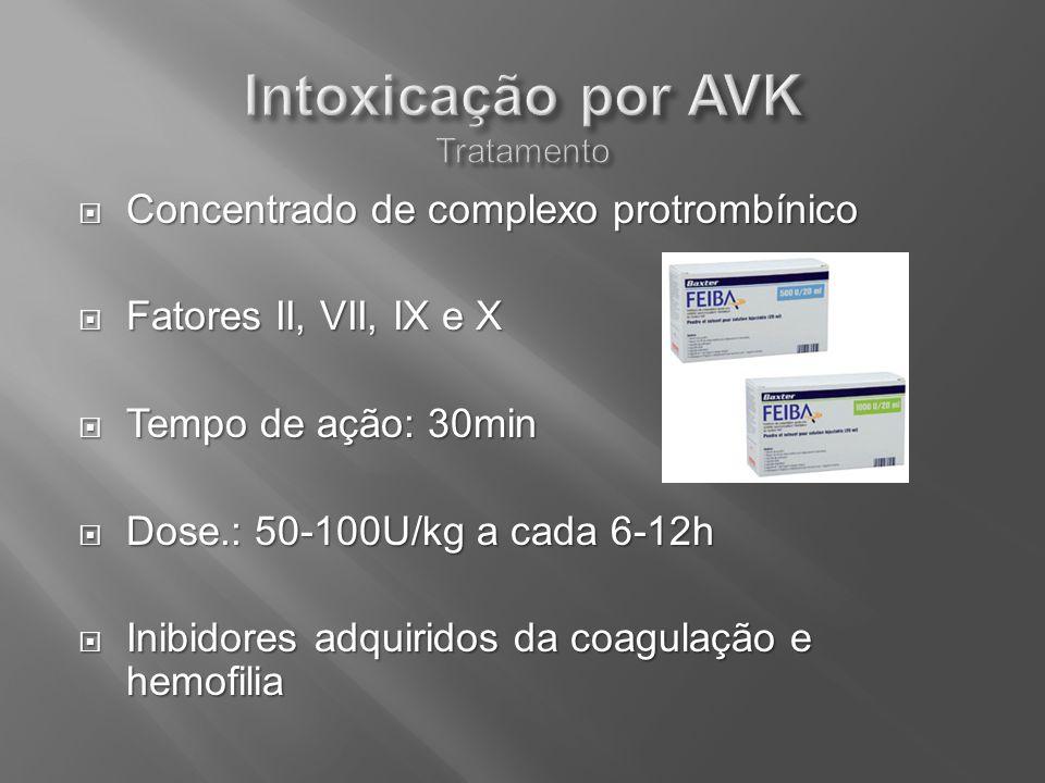 Intoxicação por AVK Tratamento