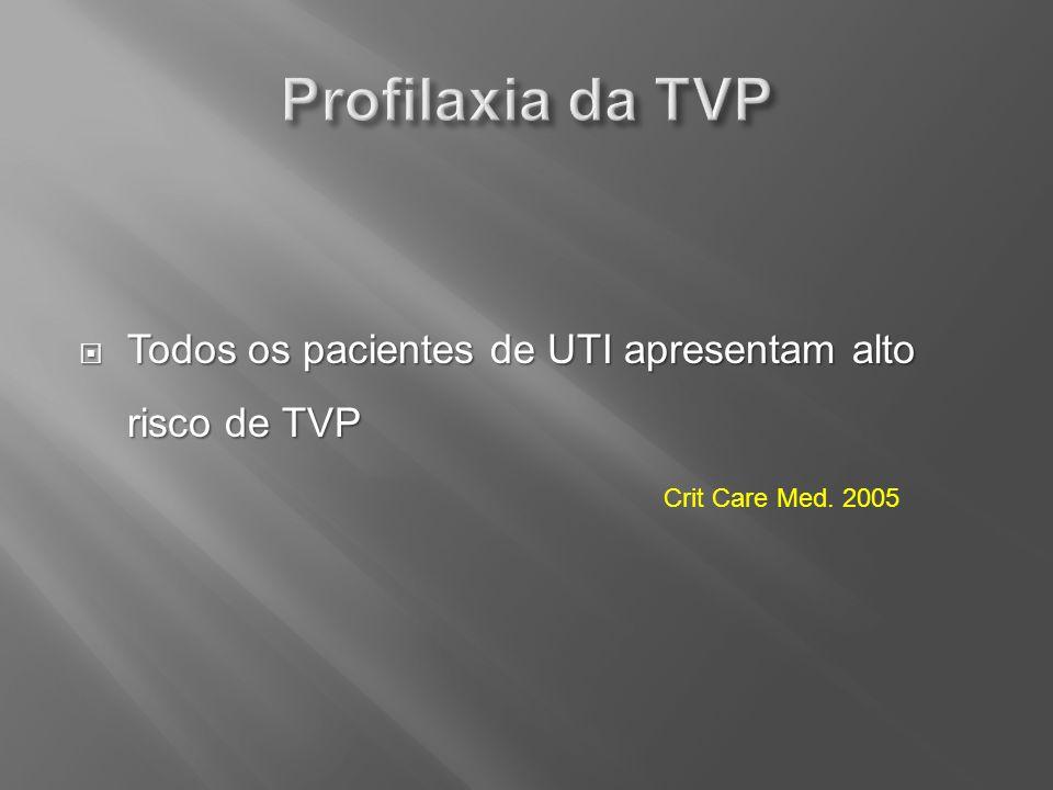 Profilaxia da TVP Todos os pacientes de UTI apresentam alto risco de TVP Crit Care Med. 2005