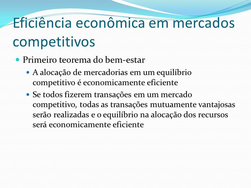 Eficiência econômica em mercados competitivos