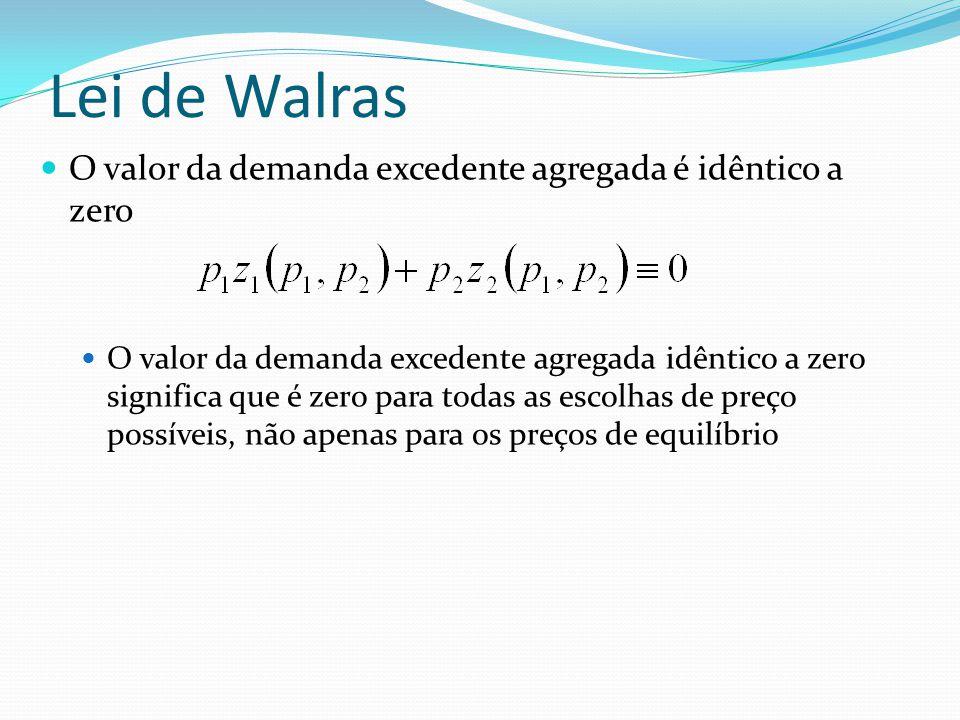 Lei de Walras O valor da demanda excedente agregada é idêntico a zero