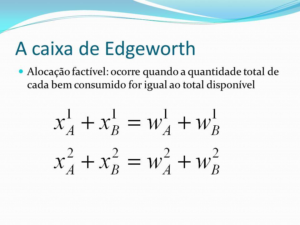 A caixa de Edgeworth Alocação factível: ocorre quando a quantidade total de cada bem consumido for igual ao total disponível.
