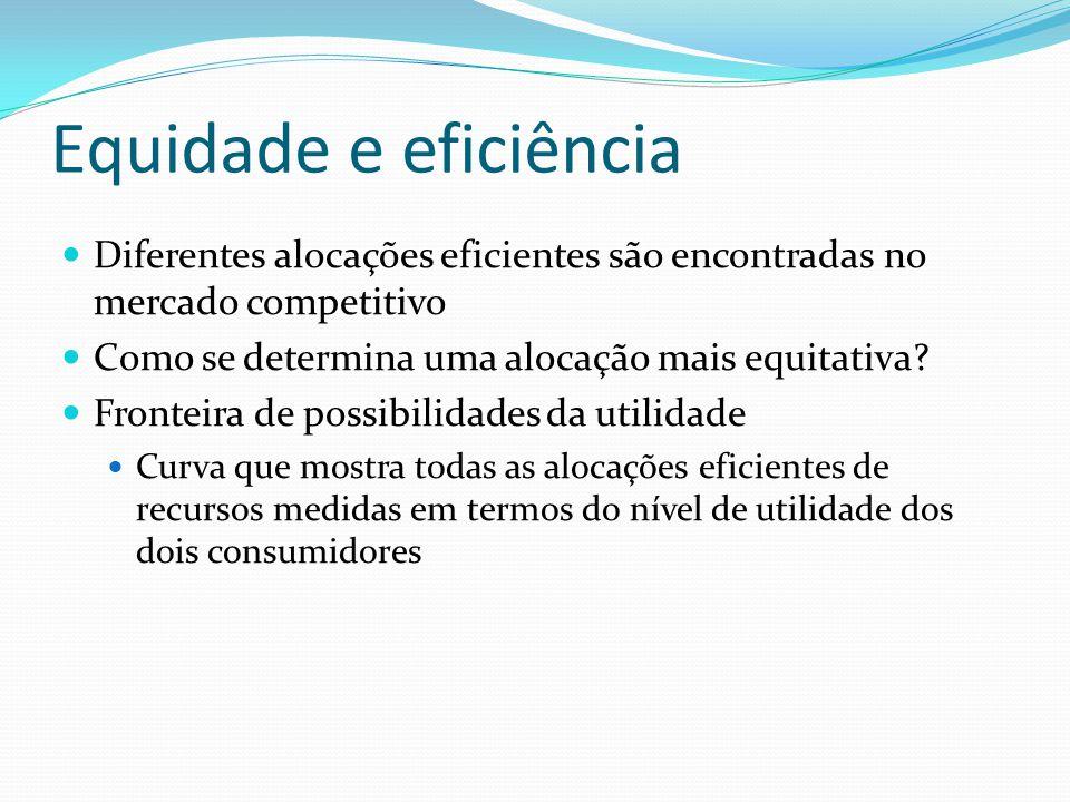 Equidade e eficiência Diferentes alocações eficientes são encontradas no mercado competitivo. Como se determina uma alocação mais equitativa