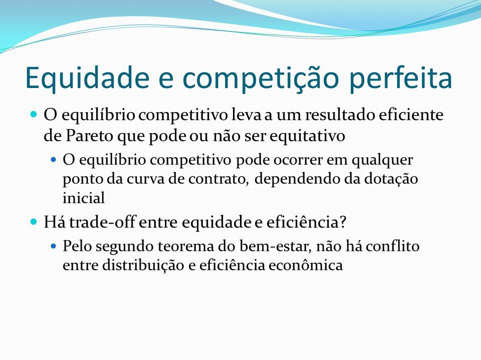 Equidade e competição perfeita