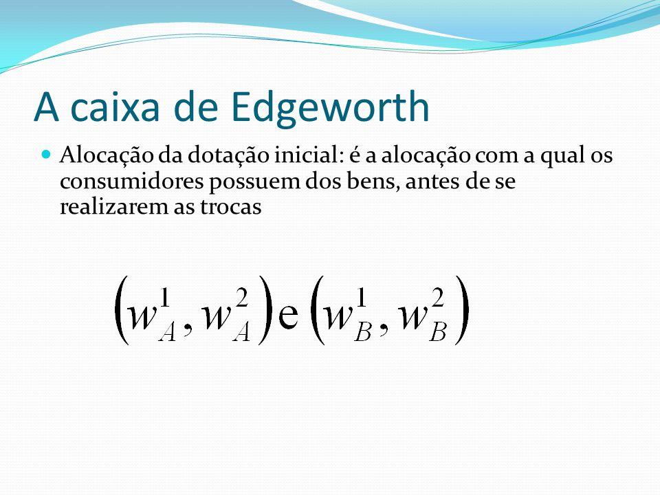 A caixa de Edgeworth Alocação da dotação inicial: é a alocação com a qual os consumidores possuem dos bens, antes de se realizarem as trocas.