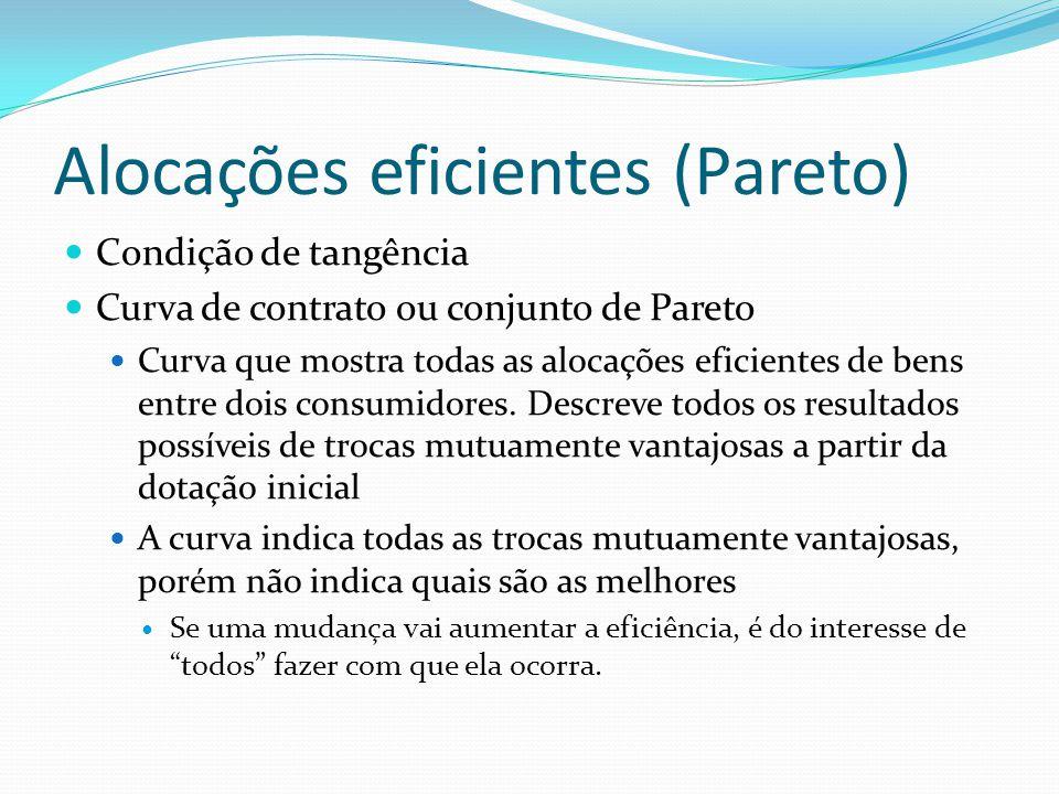 Alocações eficientes (Pareto)