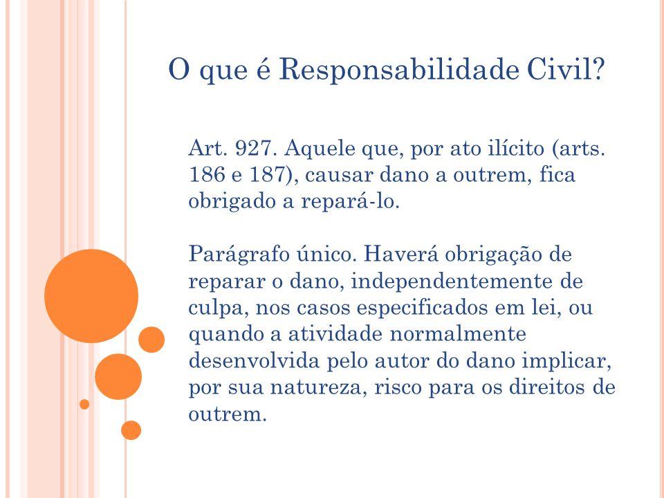 O que é Responsabilidade Civil