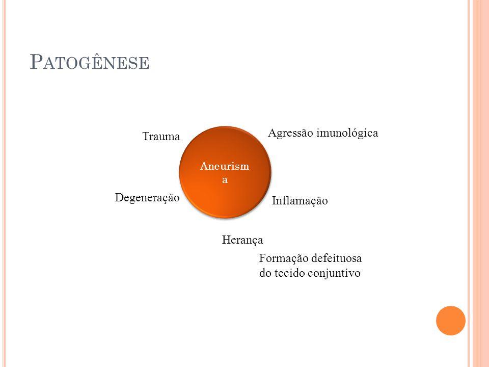 Patogênese Agressão imunológica Trauma Degeneração Inflamação Herança