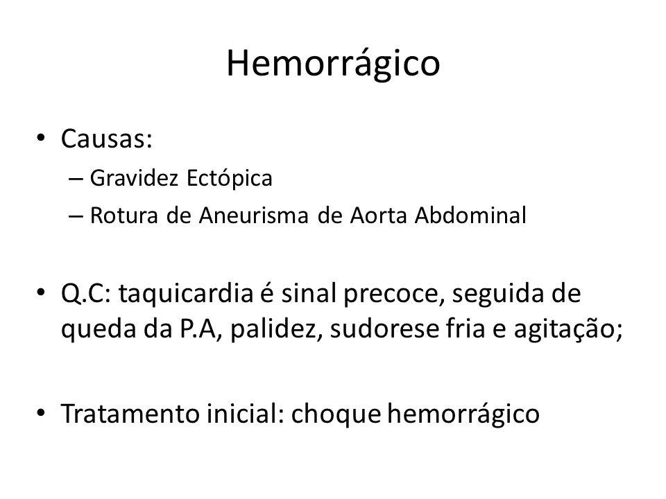 Hemorrágico Causas: Gravidez Ectópica. Rotura de Aneurisma de Aorta Abdominal.