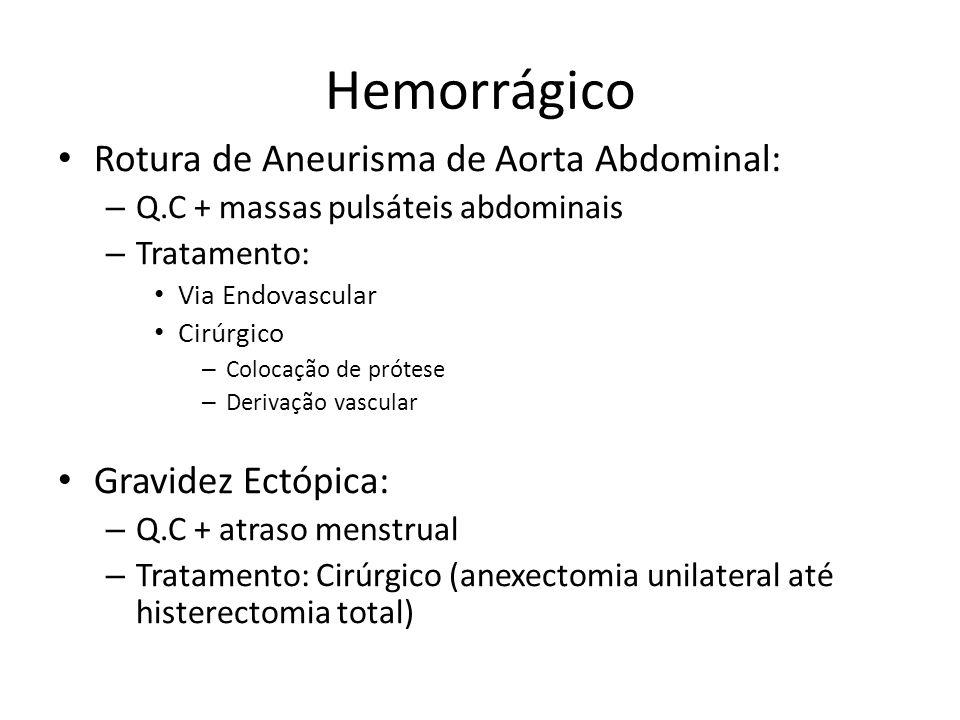 Hemorrágico Rotura de Aneurisma de Aorta Abdominal: Gravidez Ectópica: