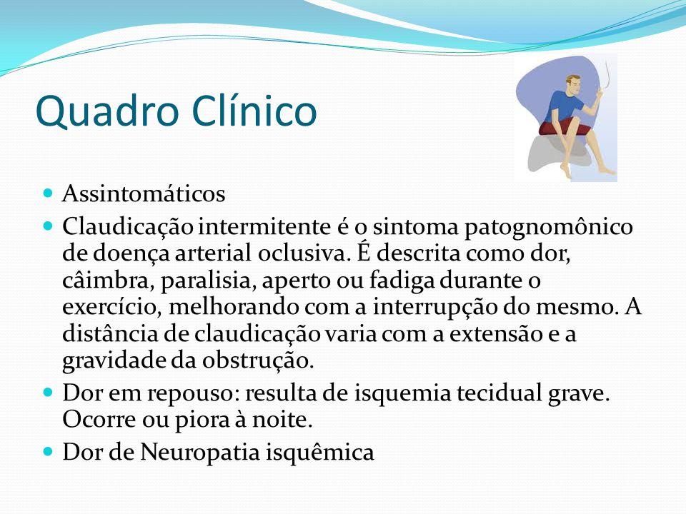 Quadro Clínico Assintomáticos