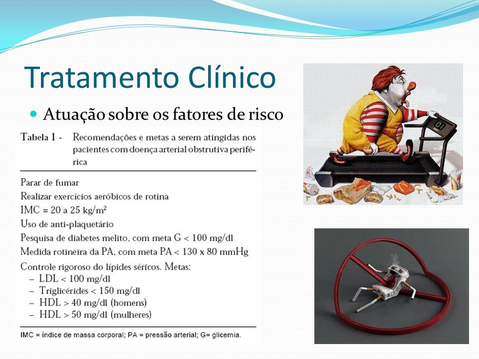 Tratamento Clínico Atuação sobre os fatores de risco
