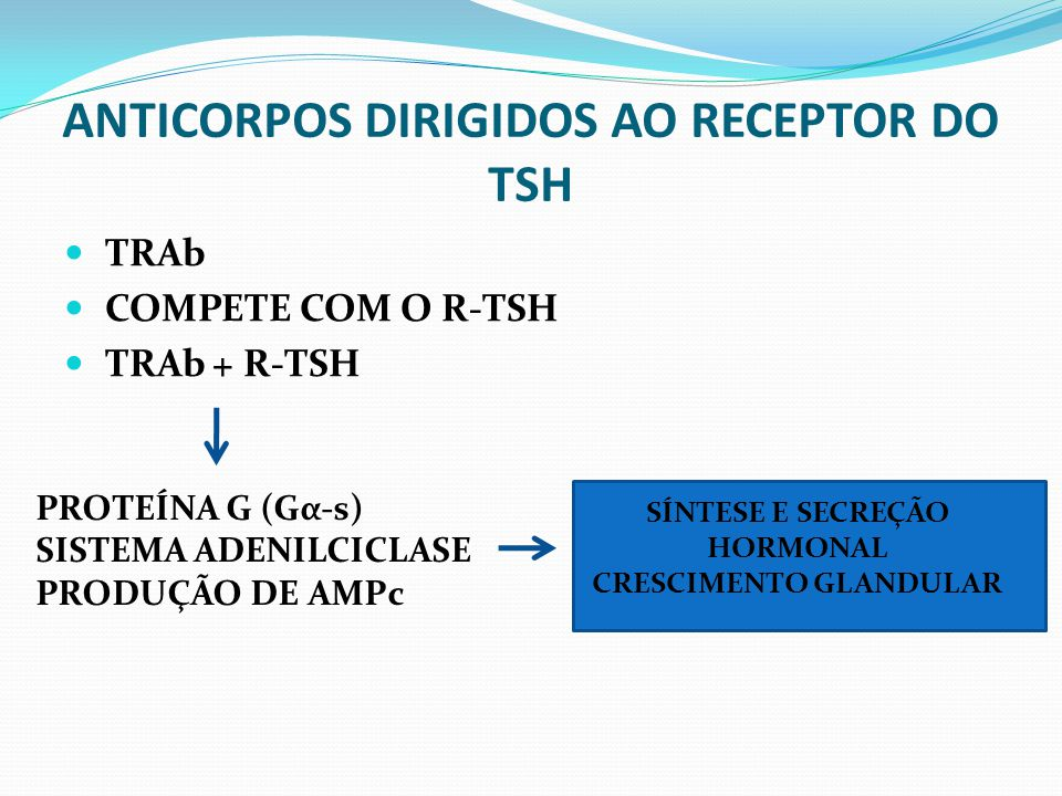 ANTICORPOS DIRIGIDOS AO RECEPTOR DO TSH