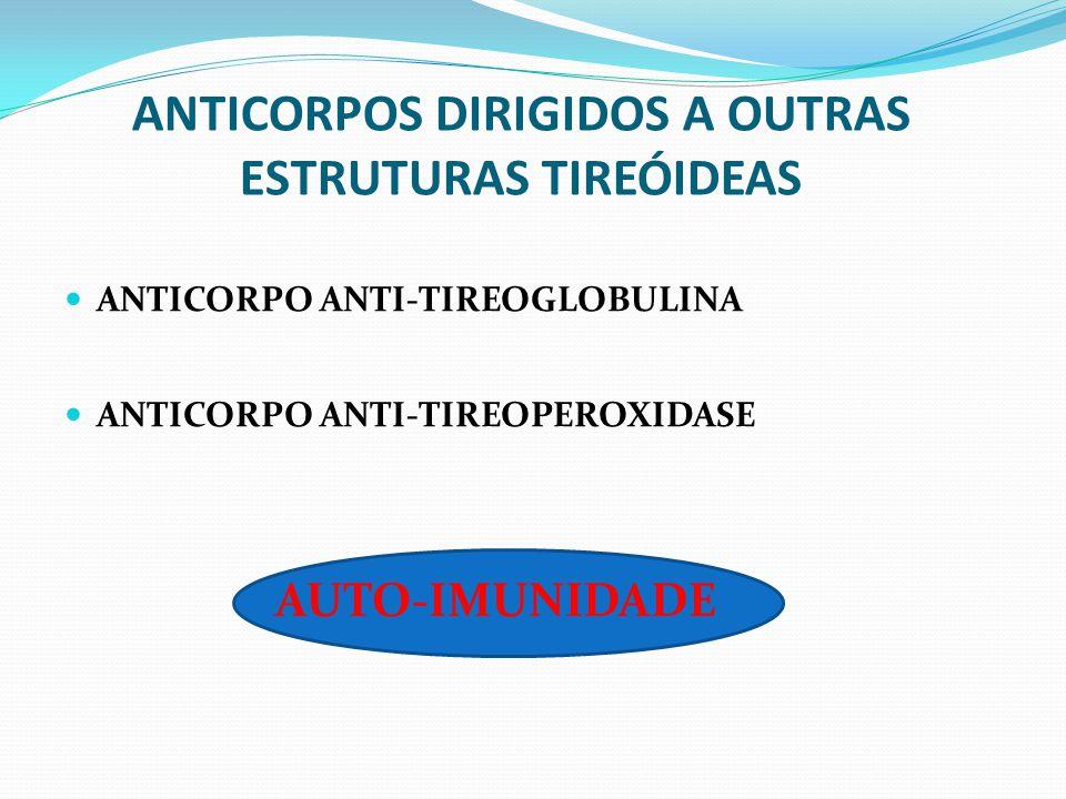 ANTICORPOS DIRIGIDOS A OUTRAS ESTRUTURAS TIREÓIDEAS